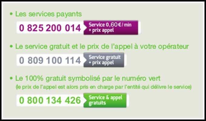 SVA : évolution tarifaire du numéro audiotel ⋆ Mina Voyance